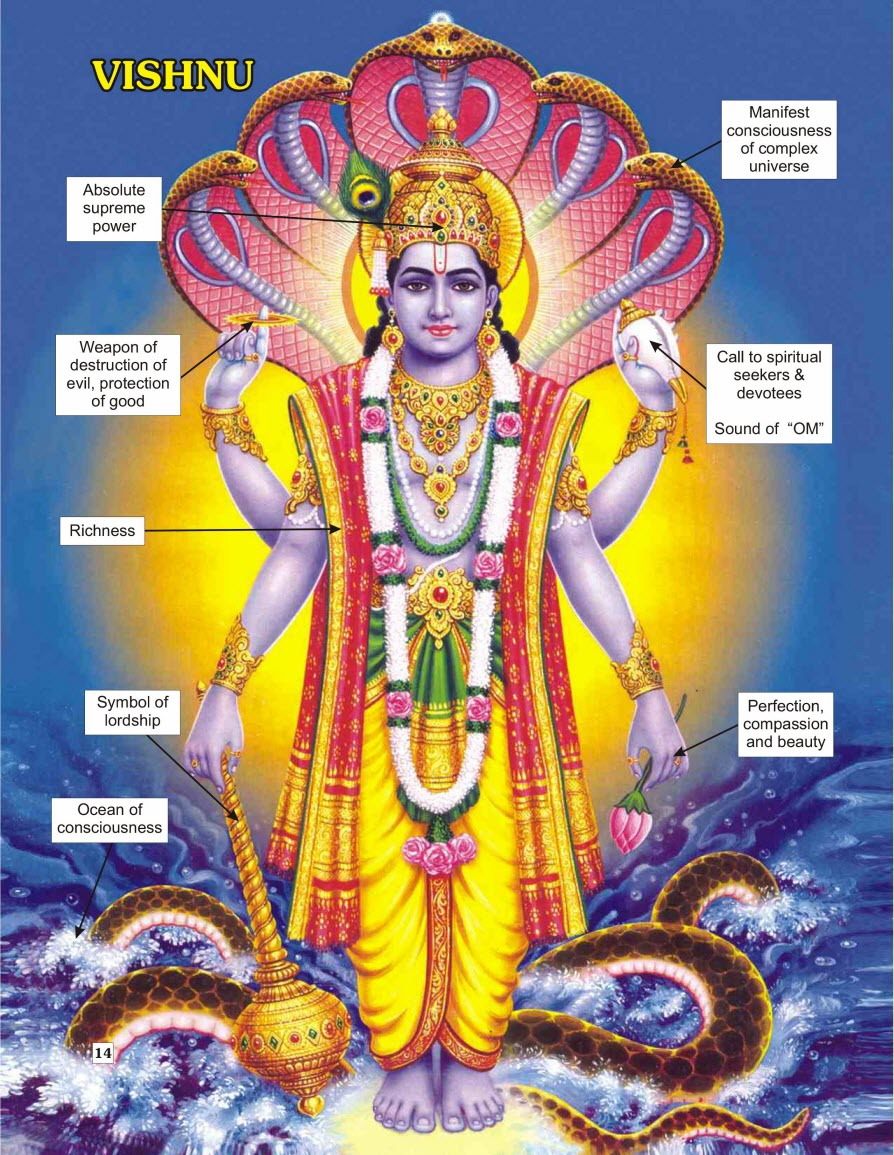 a description of the elements of hinduism Indeed, the study of hinduism has to be, in a large measure, a study of the   also exemplified by the twofold meaning, in panini's astadhyayi, attached to  dharma  the close contact between the aryan and dravidian elements  continued all.