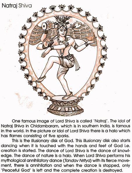 symbol meaning nataraja shiva idol